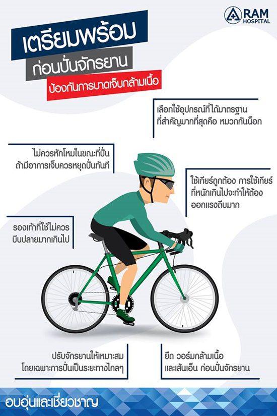 เตรียมพร้อมก่อนปั่นจักรยาน ป้องกันการบาดเจ็บกล้ามเนื้อ