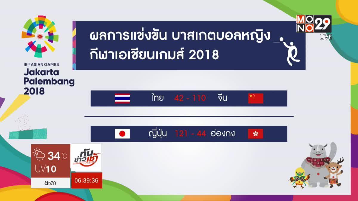 ผลบาสเกตบอลหญิง เอเชียนเกมส์ 2018