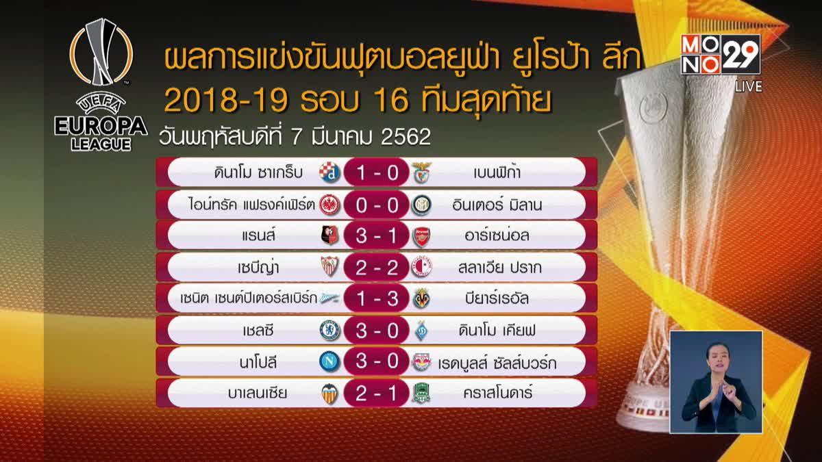 ผลการแข่งขันฟุตบอลยูฟ่า ยูโรป้า ลีก รอบ 16 ทีมสุดท้าย นัดแรก