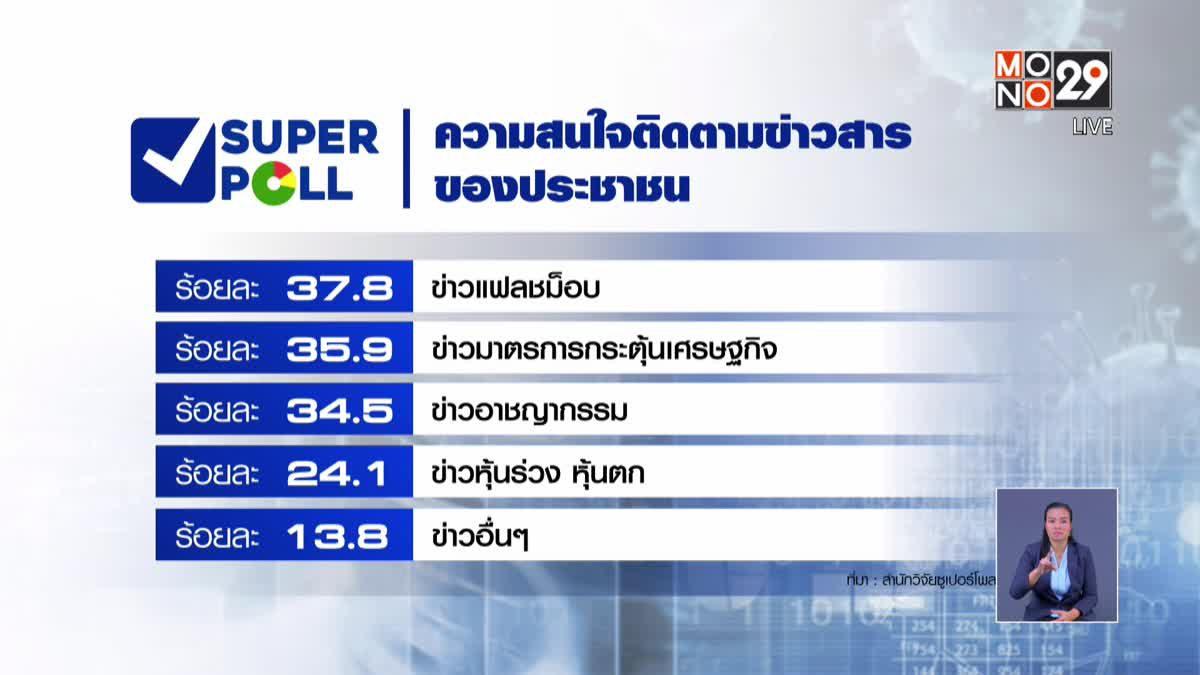 ซูเปอร์โพลชี้คนไทยสนใจข่าวภัยแล้ง-โควิด-19 มากสุด