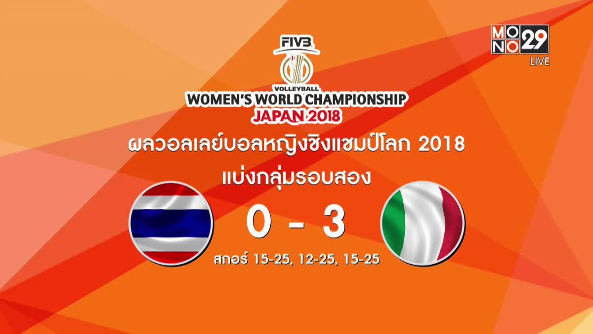 ผลวอลเลย์บอลหญิงชิงแชมป์โลก 2018