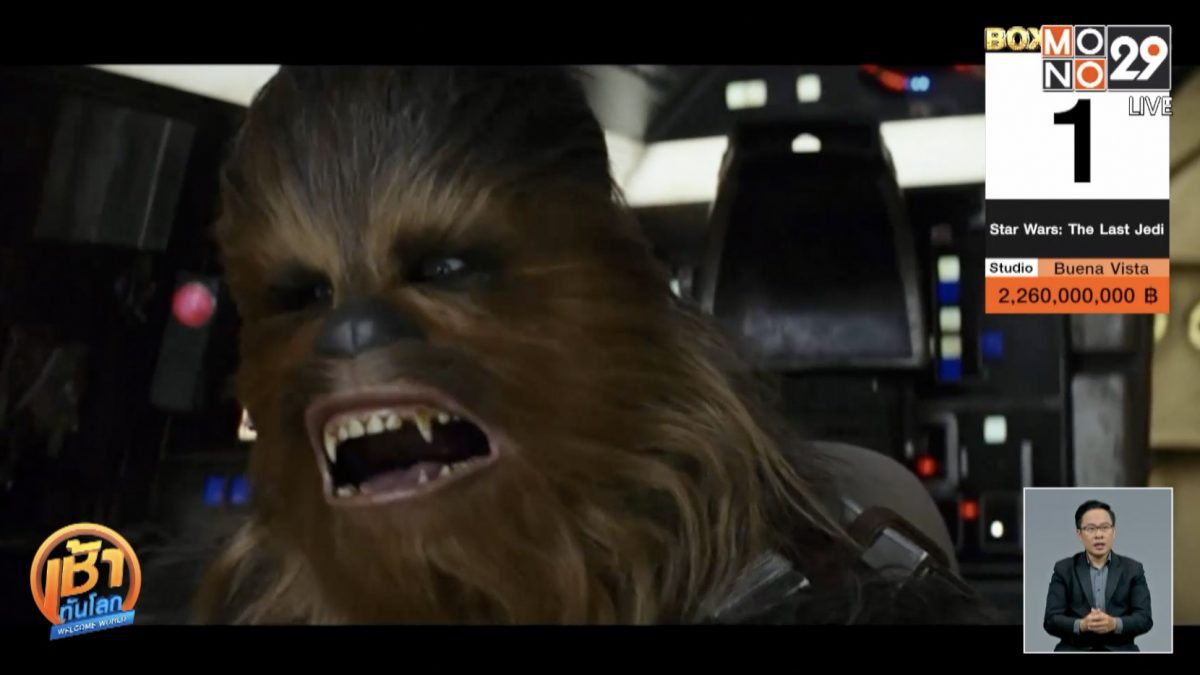 """The Last Jedi"" ยังแรงต่อเนื่องบนตาราง Box Office"