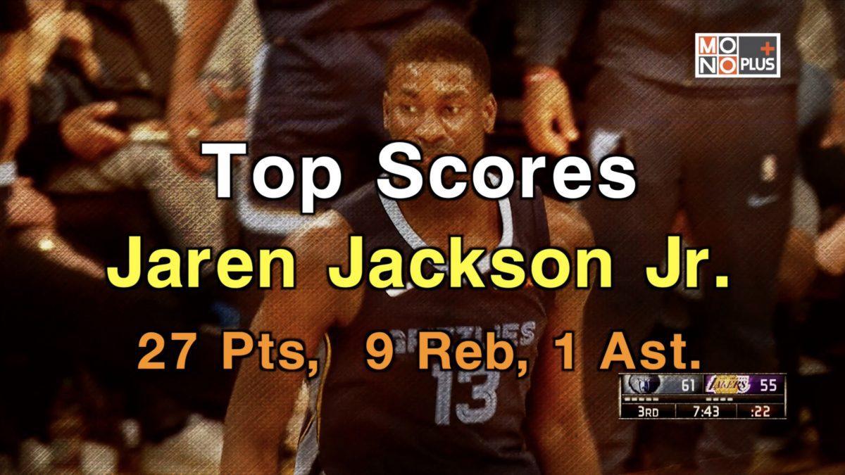TOP Scores Jaren Jackson Jr  27 PTS  9 REB  1 AST
