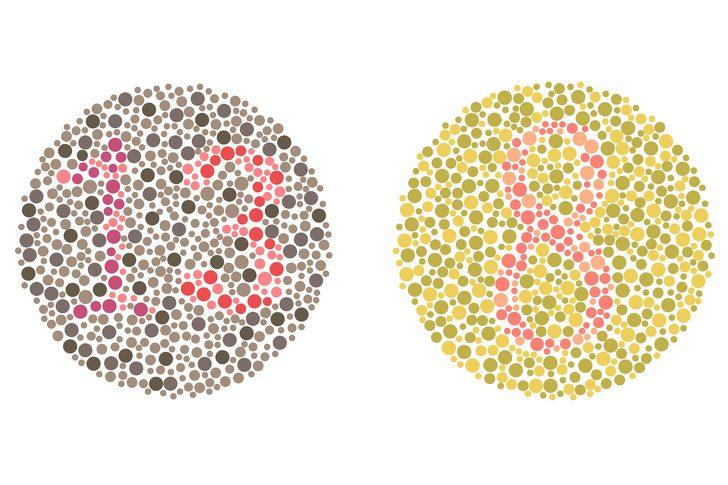 แบบทดสอบตาบอดสี