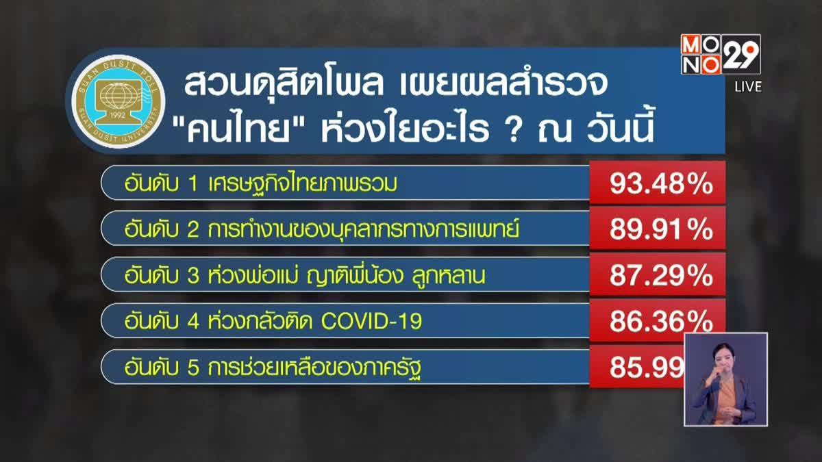 สวนดุสิตโพล ชี้คนไทยห่วงเศรษฐกิจในภาพรวมมากที่สุด
