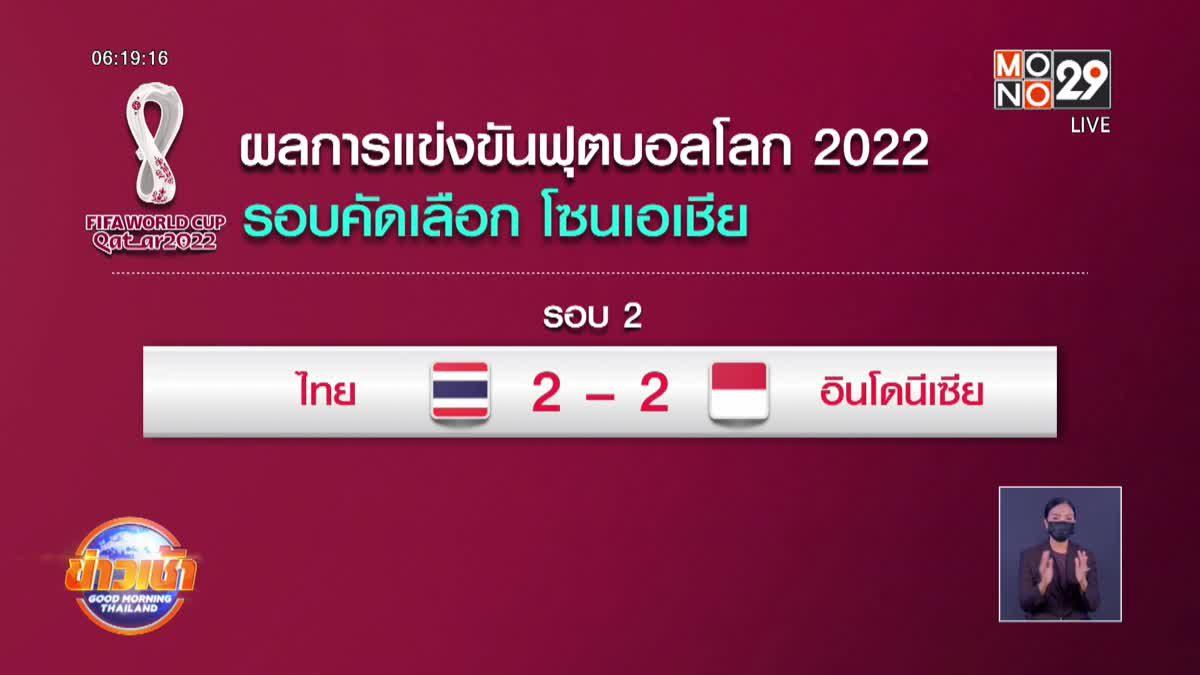 ผลการแข่งขันฟุตบอลโลก 2022 รอบคัดเลือก