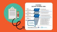 GAT/PAT ปีการศึกษา 2564