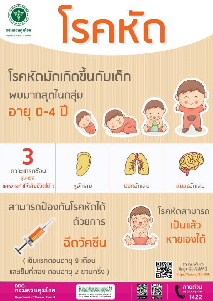 วัคซีนป้องกันโรคหัด