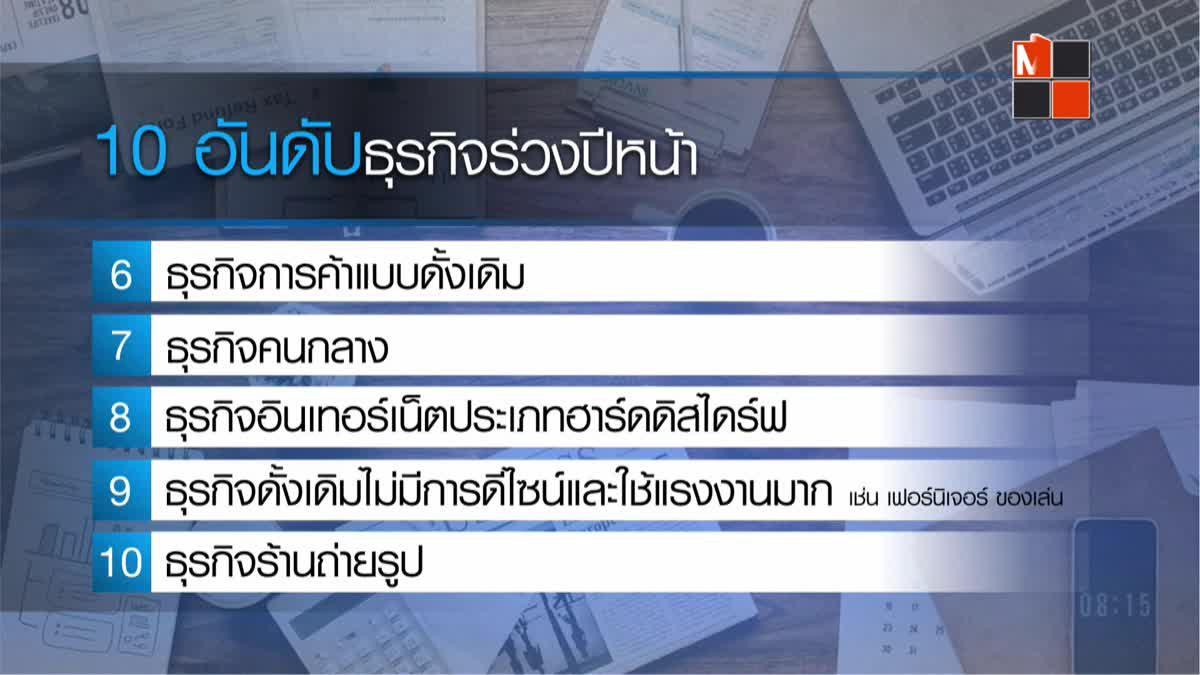 โพลเผย 10 ธุรกิจ เด่น-ร่วง ปีหน้า