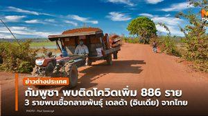 กัมพูชา พบติดโควิดเพิ่ม 886ราย พบเชื้อสายพันธุ์เดลตา (สายพันธุ์อินเดีย) จากไทย