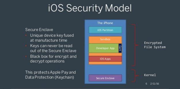 พบวิธีแฮกรหัสผ่านไอโฟน แบบใส่ PIN ผิดกี่ครั้งเครื่องไม่ลบข้อมูลทิ้ง
