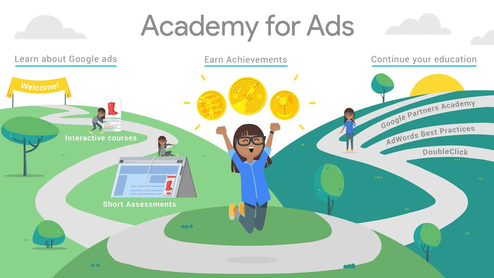 คอร์สเรียนโฆษณาฟรีจาก Google เรียนจบ ได้ใบรับรอง