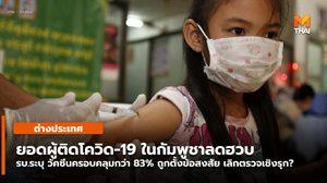 กัมพูชา ระบุยอดติดโควิด-19 ลดฮวบ / ถูกตั้งข้อสงสัยเหตุเลิกตรวจเชิงรุก