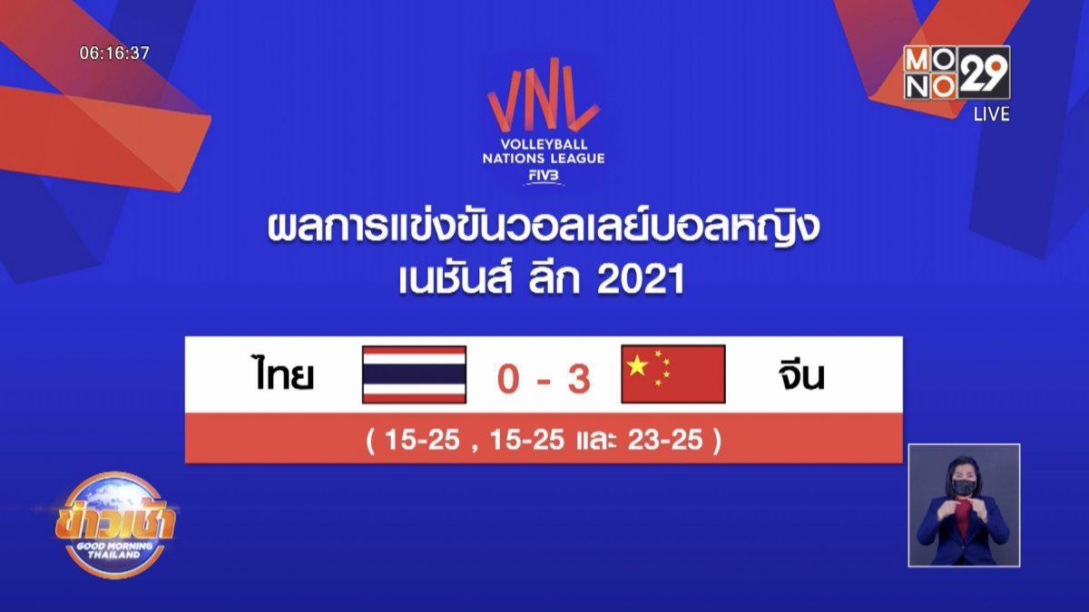 วอลเลย์บอลสาวไทยพ่ายจีนส่งท้ายเนชันส์ลีกสัปดาห์แรก
