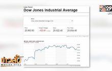 ดาวโจนส์ปิดลบ-วิตกข้อมูลเศรษฐกิจสหรัฐซบเซา