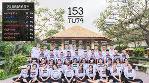 นักเรียนโรงเรียนเตรียมอุดมฯ รุ่นที่ 79 สอบติดแพทย์
