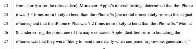 งานเข้า! เอกสารระบุ Apple รู้ iPhone 6 จะเกิดปัญหาเครื่องงอ แต่ก็ยังขาย