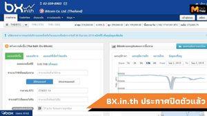BX.in.th ผู้ให้บริการบิทคอยน์รายใหญ่ในไทยประกาศปิดตัวสิ้นเดือนนี้