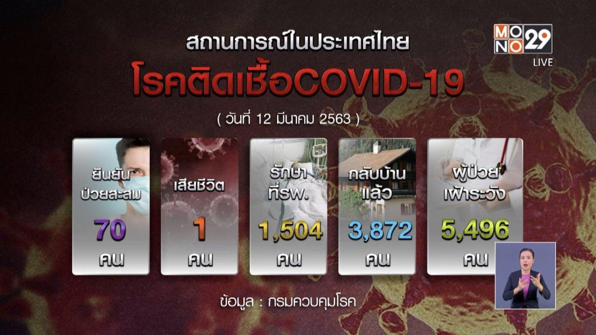 คนไทยติดโควิด-19 เพิ่ม 11 ราย