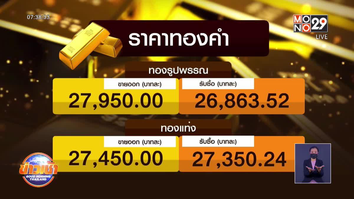 ราคาทองคำร่วงหนัก เหลือ 27,950 บาท