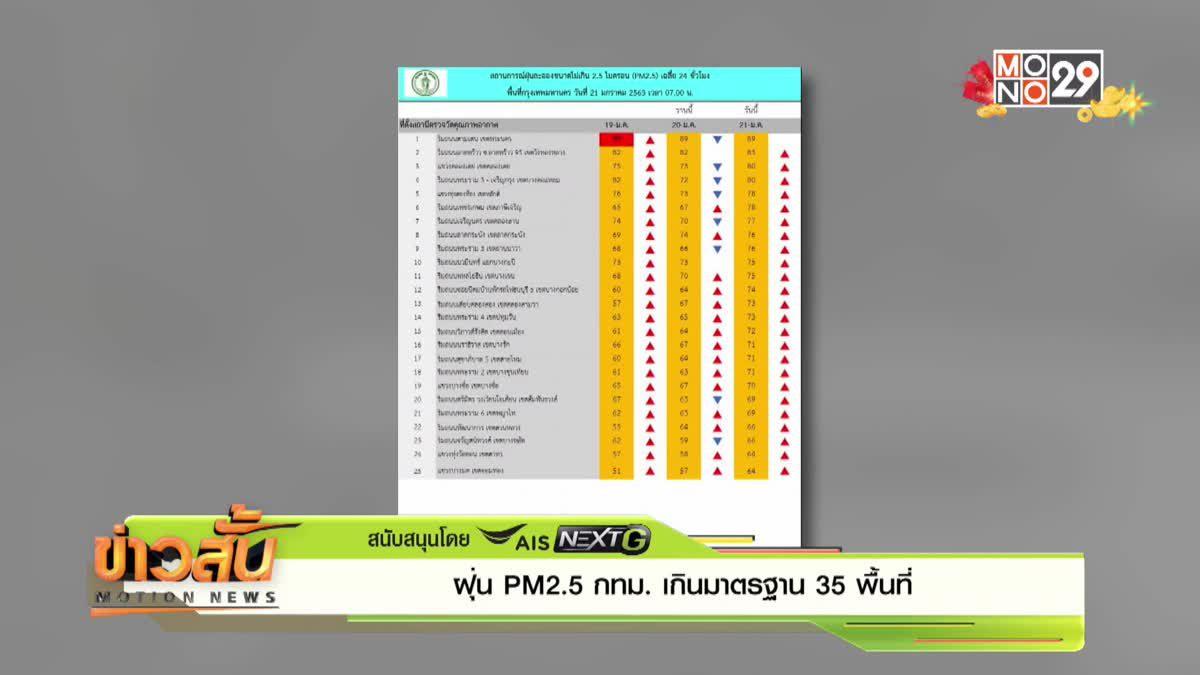 ฝุ่น PM2.5 กทม. เกินมาตรฐาน 35 พื้นที่