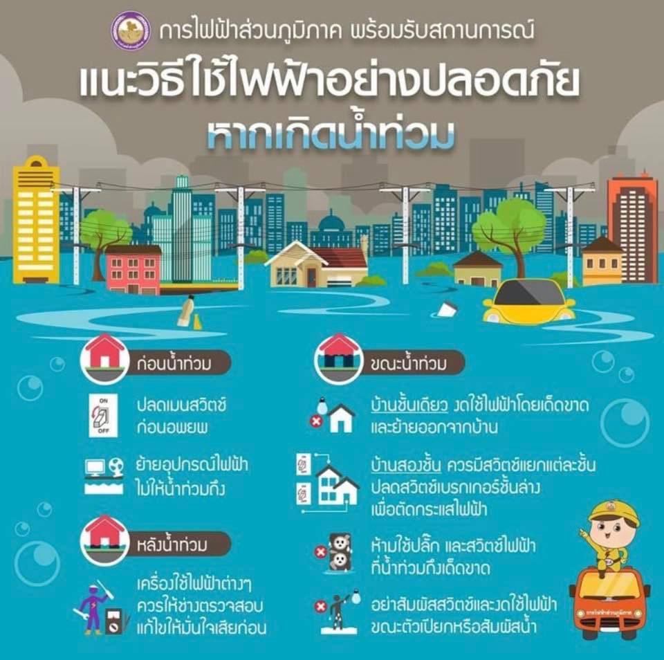 PEA แนะแนวทางปฏิบัติสำหรับประชาชนเพื่อความปลอดภัย สำหรับพื้นที่ที่น้ำลด