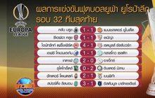 ผลการแข่งขันฟุตบอลยูฟ่า ยูโรป้าลีก รอบ 32 ทีมสุดท้าย