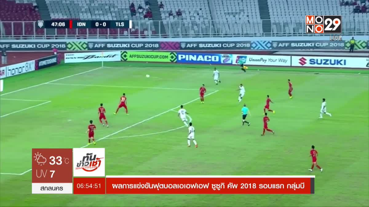 ผลการแข่งขันฟุตบอลเอเอฟเอฟ ซูซูกิ คัพ 2018 รอบแรก กลุ่มบี