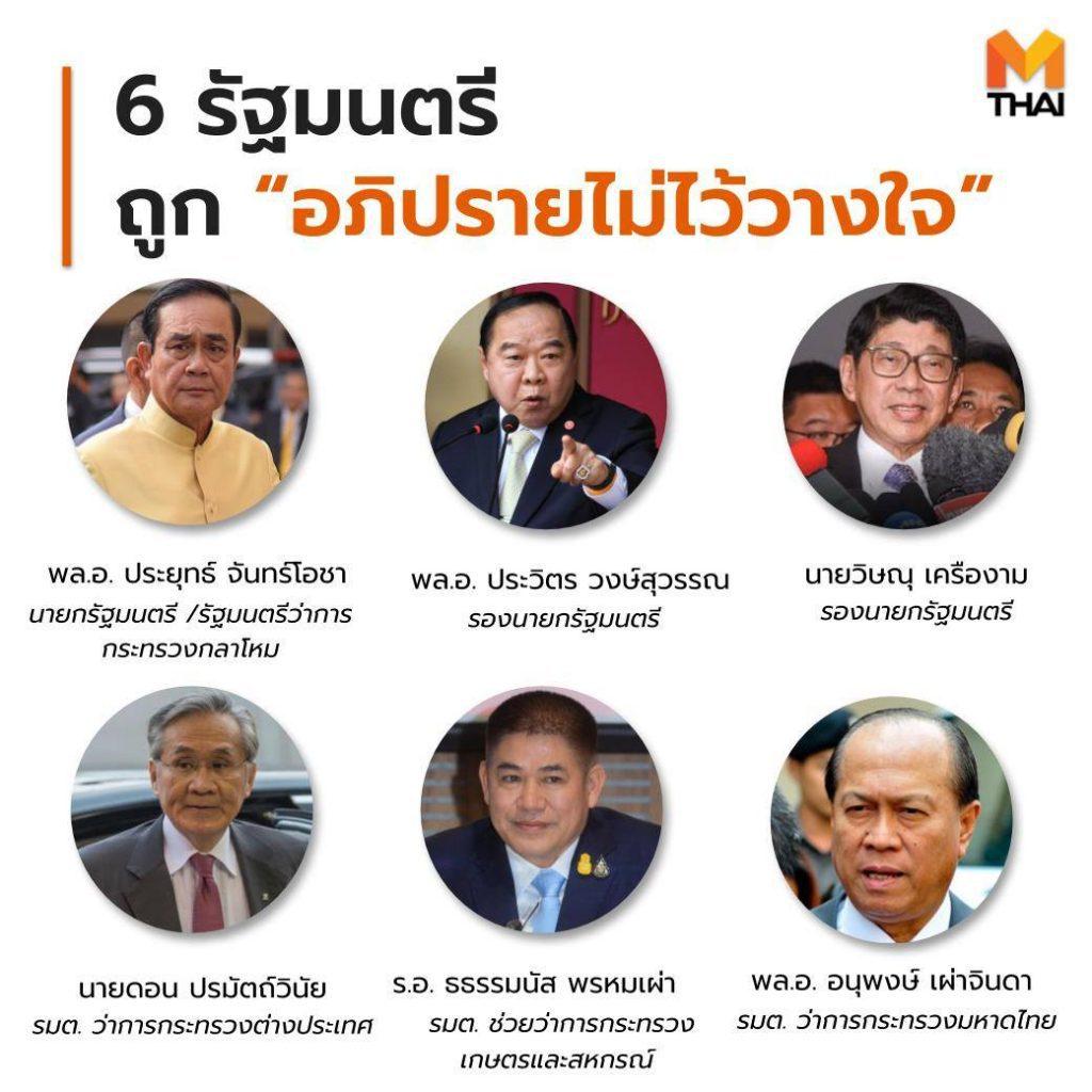 6 รายชื่อรัฐมนตรีที่ถูกอภิปรายไม่ไว้วางใจ