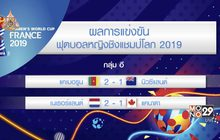 ผลการแข่งขันฟุตบอลหญิงชิงแชมป์โลก 2019 21-06-62