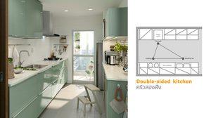 รู้จักแปลนห้องครัวทั้ง 5 พร้อมแนะ วิธีเลือกห้องครัว ที่ตอบโจทย์สำหรับคุณทุกคน