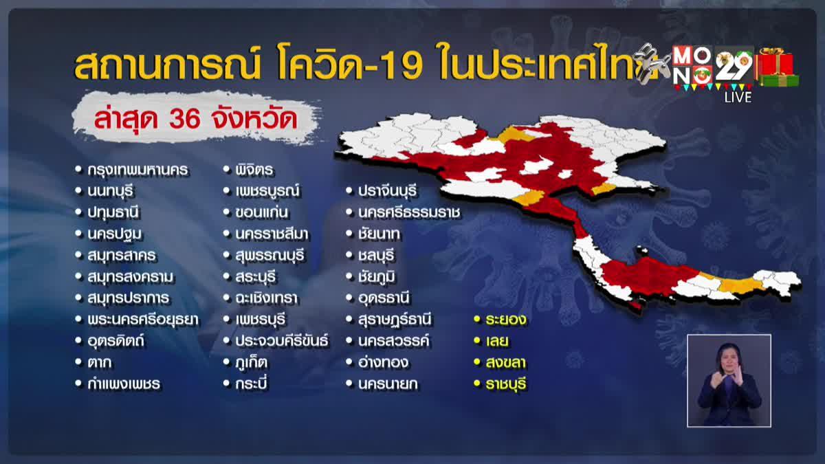 พบผู้ติดเชื้อเพิ่มอีก 4 จังหวัด รวม 36 จังหวัดทั่วไทย