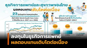 ลงทุนใน 'ธุรกิจการแพทย์' ผลตอบแทนโดดเด่น-ส่งเสริมบริการด้านสุขภาพของไทย