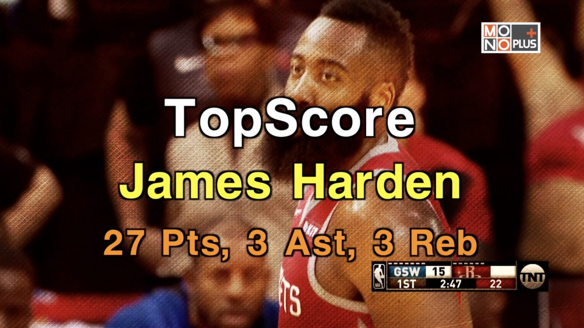 Top Score - James Harden 27 Pts, 3 Ast, 3 Reb