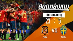 สถิติหลังเกม : สเปน vs สวีเดน !! (10 มิ.ย. 2562)