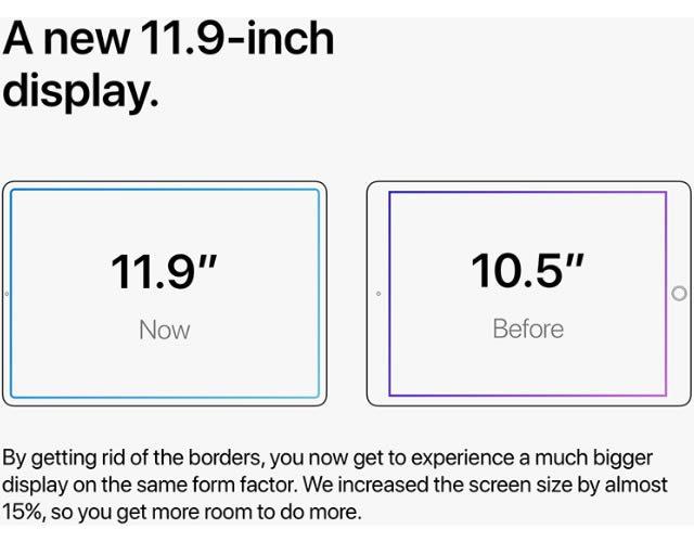 เทียบขนาดหน้าจอ iPad Pro 2018 กับ iPad pro รุ่นเดิม
