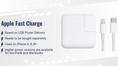 หลุดข้อมูลใหม่ Apple จะให้ อแดปเตอร์ USB-C ชาร์จเร็ว ในกล่อง iPhone รุ่นใหม่