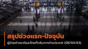 สรุปช่วงแรก-ปัจจุบัน ผู้ป่วยโควิด-19 ต่างชาติ และไทยที่กลับจากต่างประเทศ