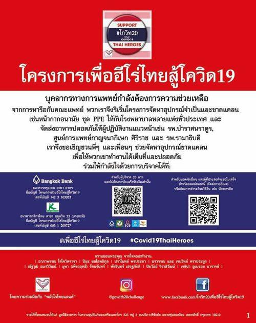 "#GOWITH20 ""โครงการเพื่อฮีโร่ไทยสู้โควิด19"" ยอดทะลุ 37 ล้านบาท สื่อกลางรวมพลังโซเซียลช่วยเหลือบุคลากรทางการแพทย์ทั่วประเทศ"