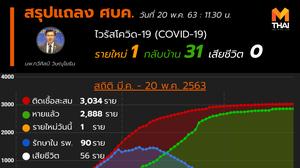 สรุปแถลงศบค. โควิด 19 ในไทย วันนี้ 20/05/2563 | 11.30 น.