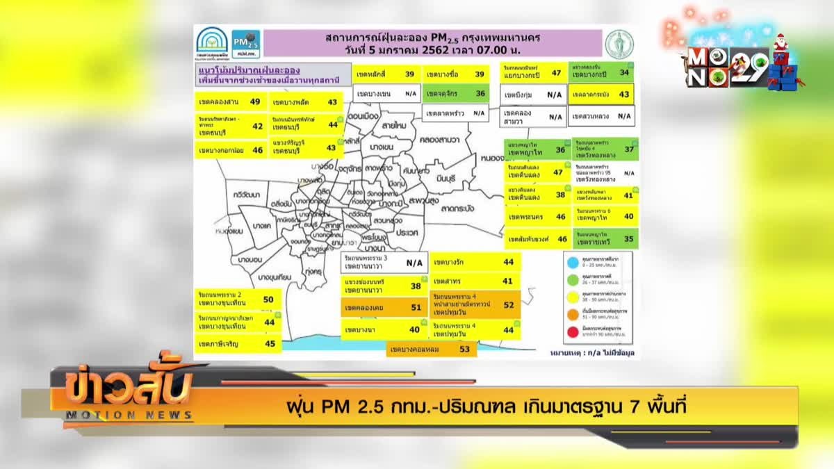 ฝุ่น PM 2.5 กทม.-ปริมณฑล เกินมาตรฐาน 7 พื้นที่