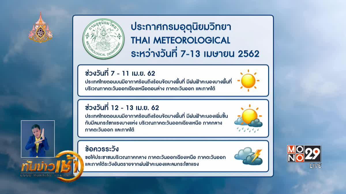 อุตุฯเตือนไทยตอนบนอากาศร้อน ภาคอื่นมีฝนฟ้าคะนอง