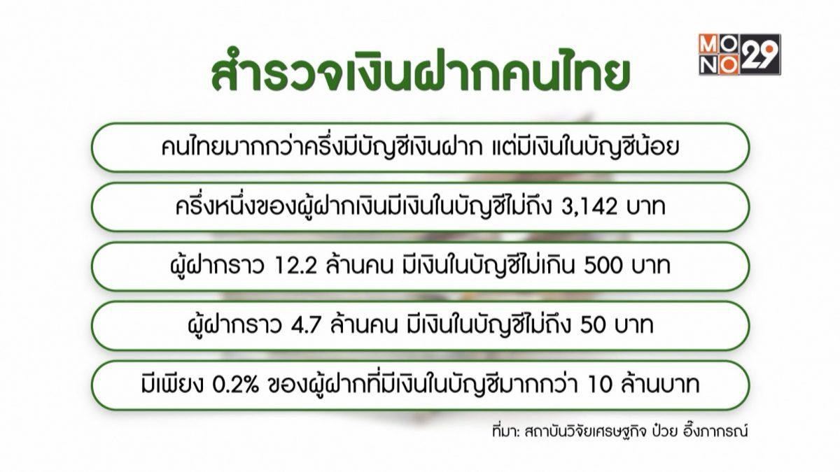 ถอดรหัสเงินฝากครัวเรือนไทย