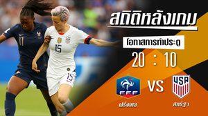 สถิติหลังเกม : ฝรั่งเศส vs สหรัฐอเมริกา (28 มิ.ย. 62)