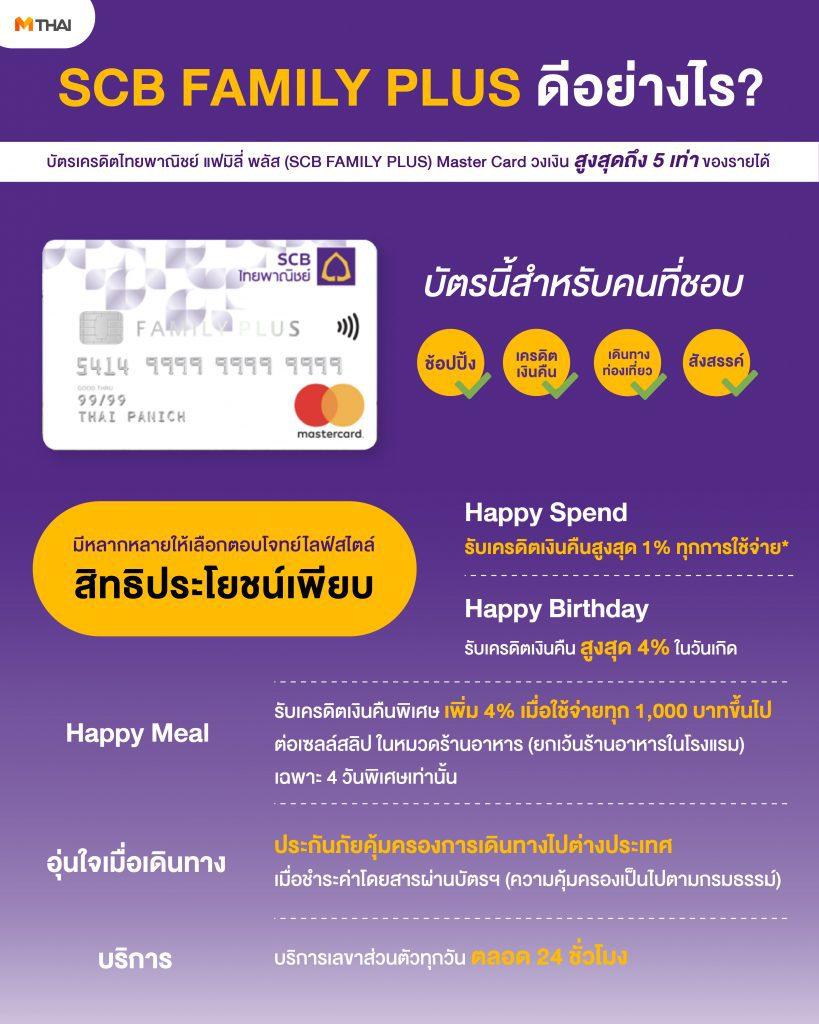 บัตรเครดิต SCB FAMILY PLUS ดีอย่างไร