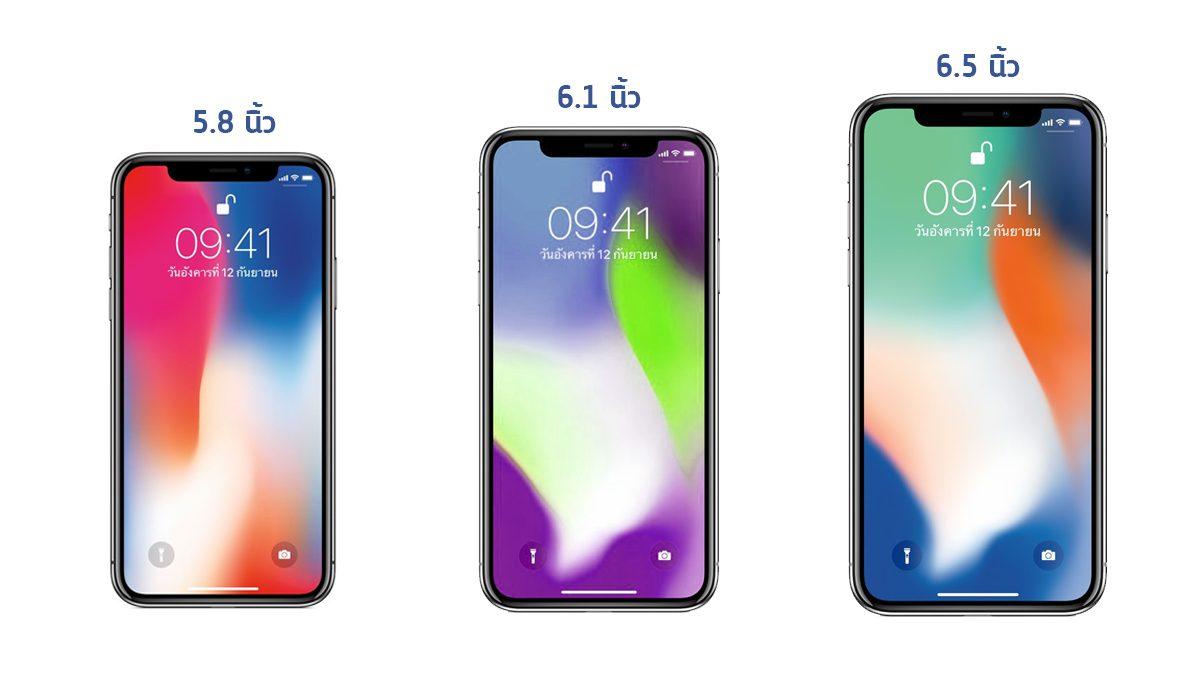 ขนาดหน้าจอของ iPhone 2018
