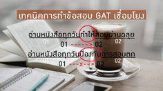เทคนิคการทำข้อสอบ GAT เชื่อมโยง ตอนที่ 3 - สัญลักษณ์แบบที่ 3