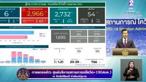 สรุปแถลงศบค. โควิด 19 ในไทย วันนี้ 2/05/2563 | 11.30 น.