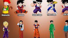 รวมสุดยอดวิวัฒนาการตัวละครของ Dragon Ball!!