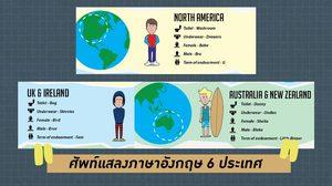 ศัพท์แสลงภาษาอังกฤษ 6 ประเทศ ที่วัยรุ่นในแต่ละประเทศชอบใช้